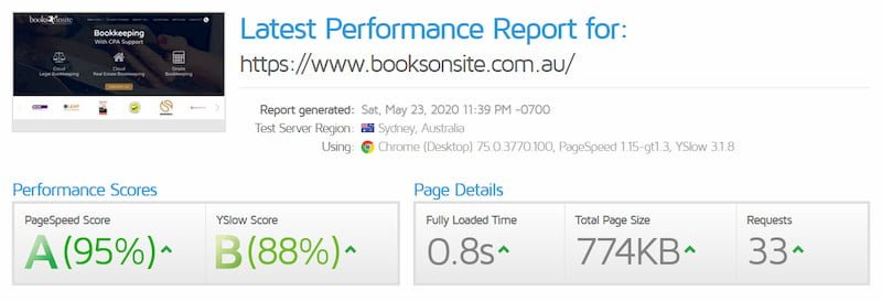 Speed Test for SEO